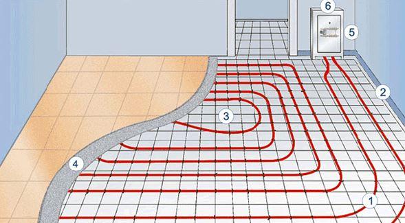 padlófűtés rendszer tervezés